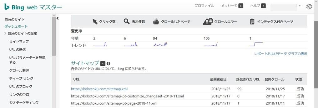 BingwebBing webマスターツールの管理画面