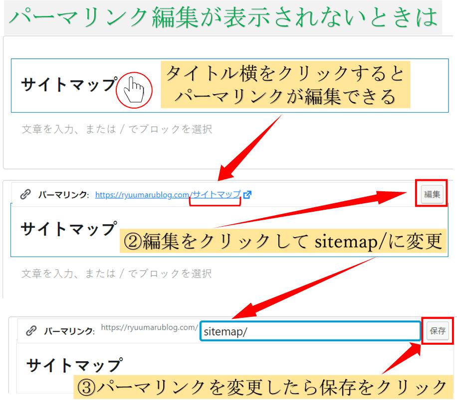 ワードプレス固定ページのパーマリンク設定画面
