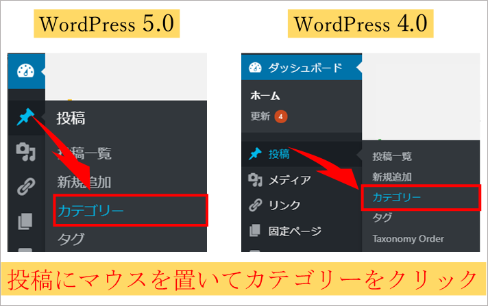 ワードプレスの管理画面からカテゴリー設定へ進む手順の画像