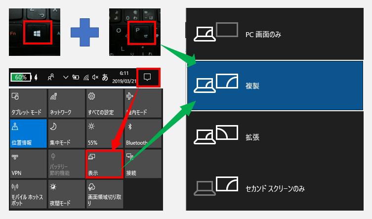 ウィンドウズパソkンンモニター表示切替画像