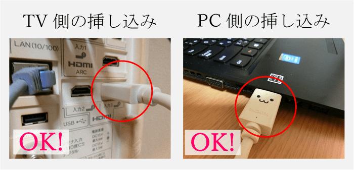 パソコンとテレビのhdmi挿し込み口の画像