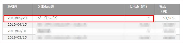 楽天銀行の入金確認画面