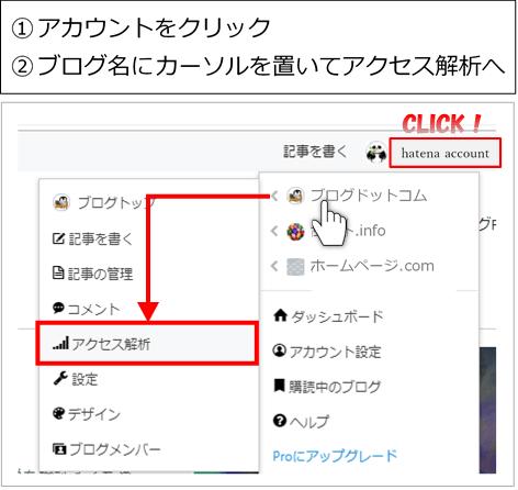 はてなブログのアカウントログイン画面