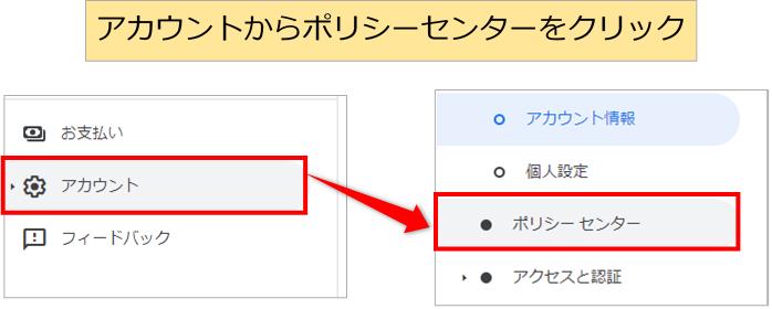 グーグルアドセンスのメニュー画面