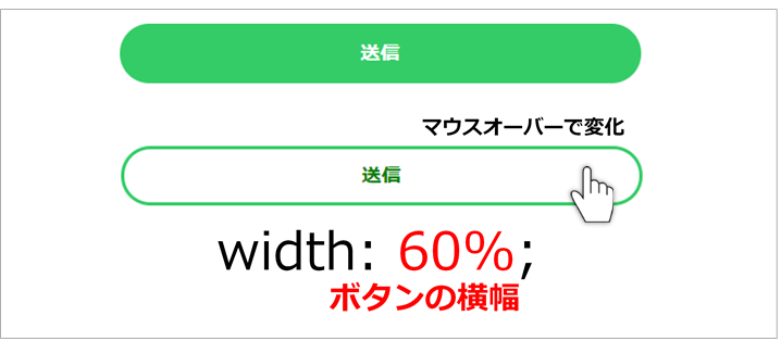 Contact Form 7フォームカスタマイズ例